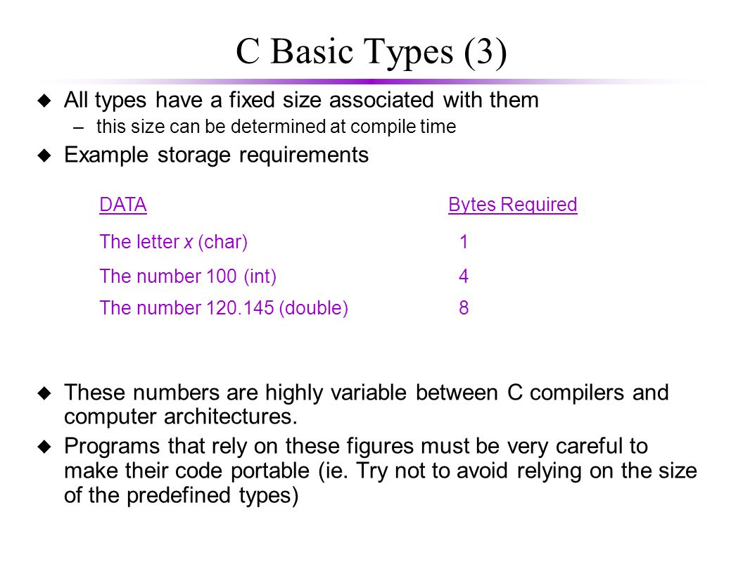 C Basic Types (4) Numeric Variable Types u Integer Types: –Generally 32-bits or 64-bits in length –Suppose an int has b-bits v a signed int is in range -2 b-1..2 b-1 -1 –-32768..