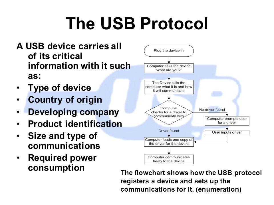 The USB Protocol A USB device carries all of its critical information with it such as: Type of device Country of origin Developing company Product identification Size and type of communications Required power consumption The flowchart shows how the USB protocol registers a device and sets up the communications for it.