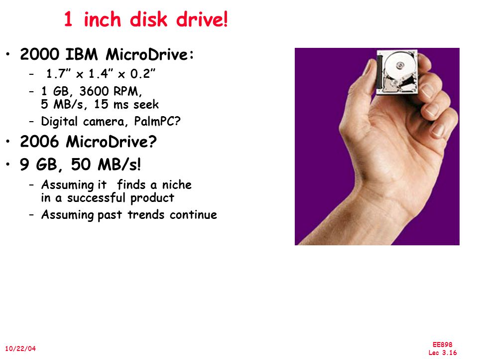 EE898 Lec 3.16 10/22/04 1 inch disk drive.