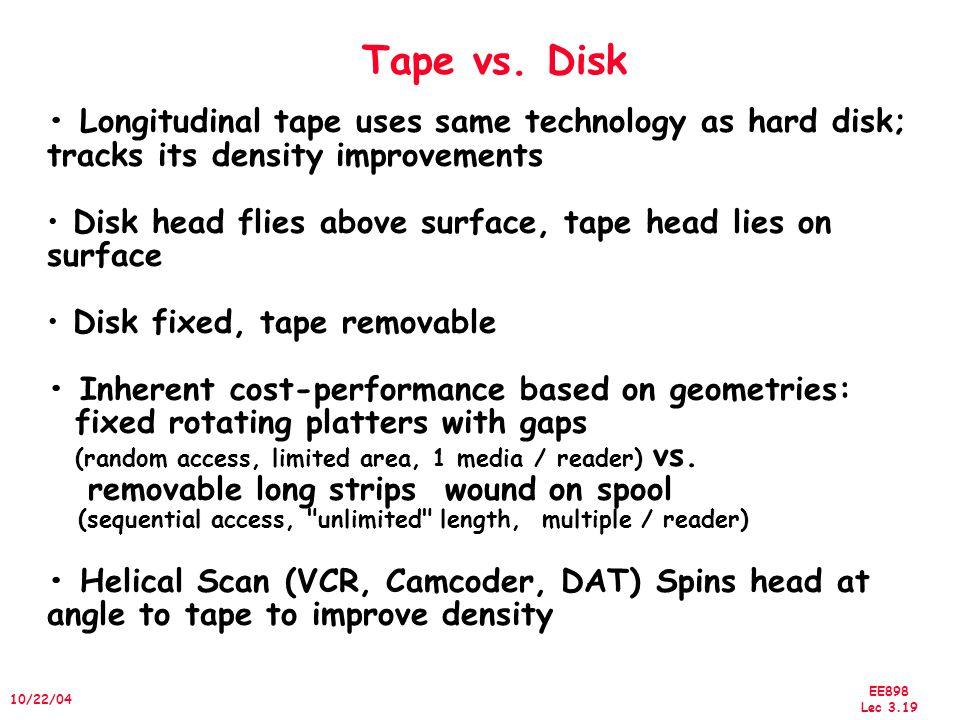 EE898 Lec 3.19 10/22/04 Tape vs. Disk Longitudinal tape uses same technology as hard disk; tracks its density improvements Disk head flies above surfa