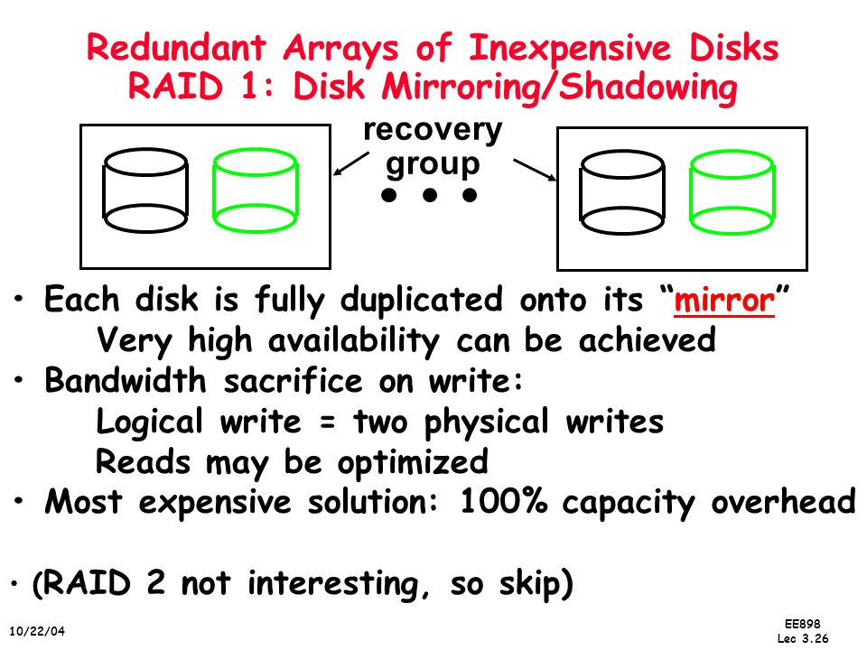 EE898 Lec /22/04 Redundant Arrays of Inexpensive Disks RAID 1: Disk Mirroring/Shadowing Each disk is fully duplicated onto its mirror Very high availability can be achieved Bandwidth sacrifice on write: Logical write = two physical writes Reads may be optimized Most expensive solution: 100% capacity overhead ( RAID 2 not interesting, so skip) recovery group