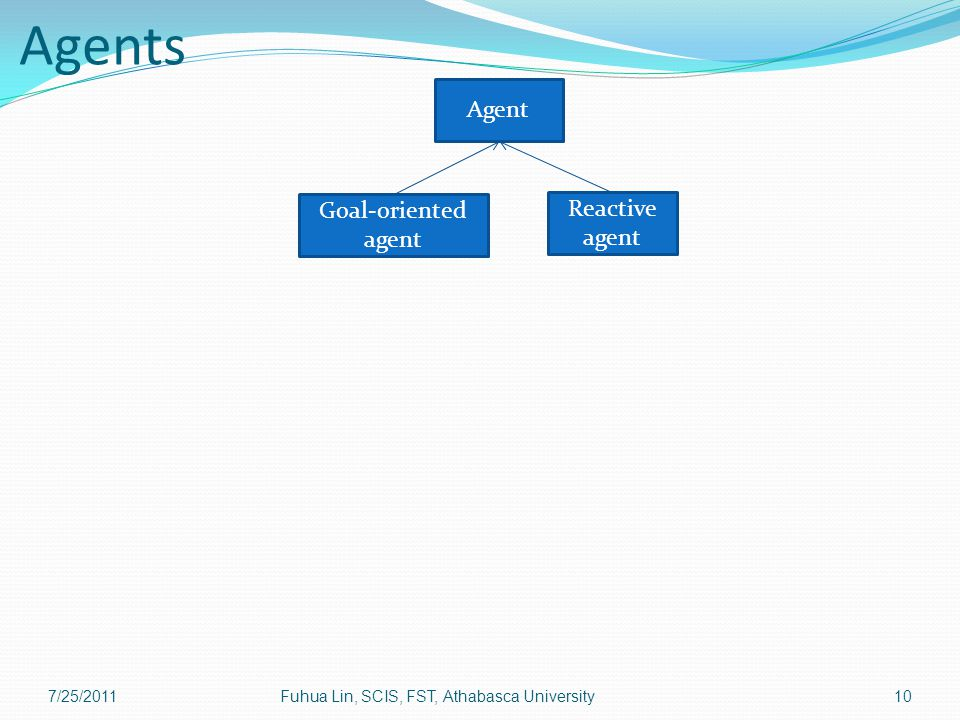 Agents Agent Goal-oriented agent Reactive agent 7/25/201110Fuhua Lin, SCIS, FST, Athabasca University