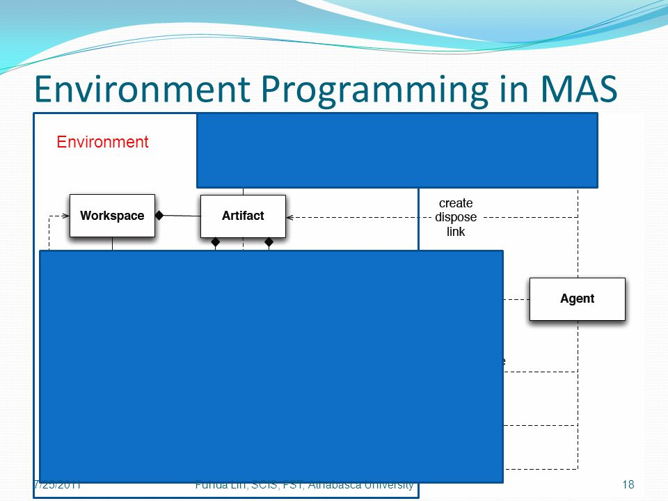 Environment Programming in MAS Environment 7/25/201118Fuhua Lin, SCIS, FST, Athabasca University