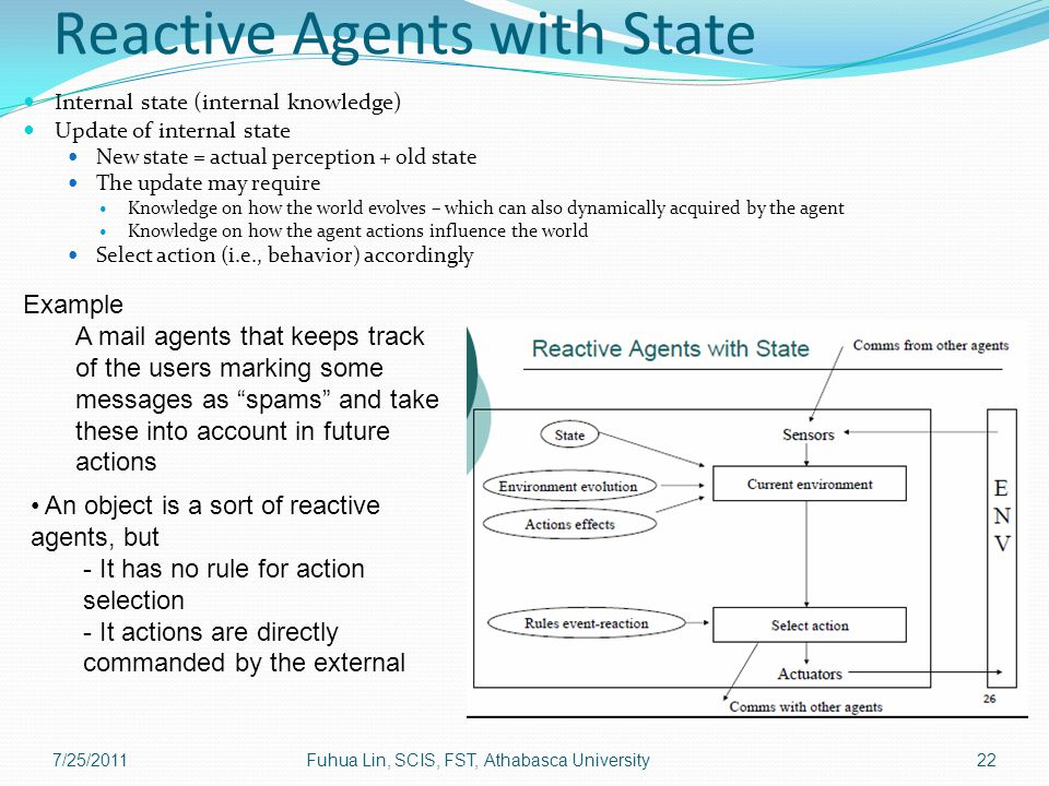 Reactive Agents with State Internal state (internal knowledge) Update of internal state New state = actual perception + old state The update may require Knowledge on how the world evolves – which can also dynamically acquired by the agent Knowledge on how the agent actions influence the world Select action (i.e., behavior) accordingly 7/25/2011Fuhua Lin, SCIS, FST, Athabasca University22 An object is a sort of reactive agents, but - It has no rule for action selection - It actions are directly commanded by the external Example A mail agents that keeps track of the users marking some messages as spams and take these into account in future actions