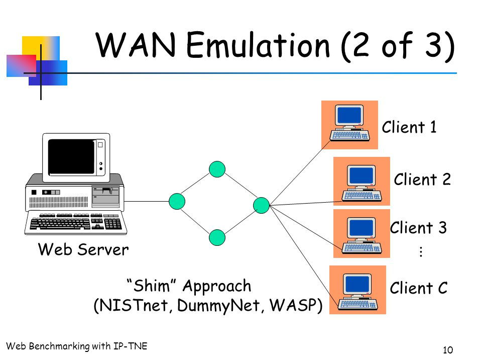 Web Benchmarking with IP-TNE 10 WAN Emulation (2 of 3) Web Server Client 1 Client 2 Client 3 Client C...