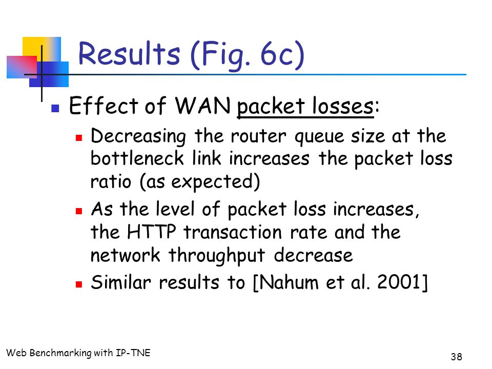Web Benchmarking with IP-TNE 38 Results (Fig.