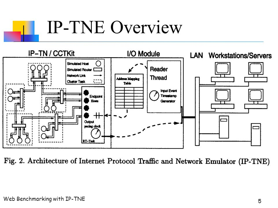 Web Benchmarking with IP-TNE 5 IP-TNE Overview