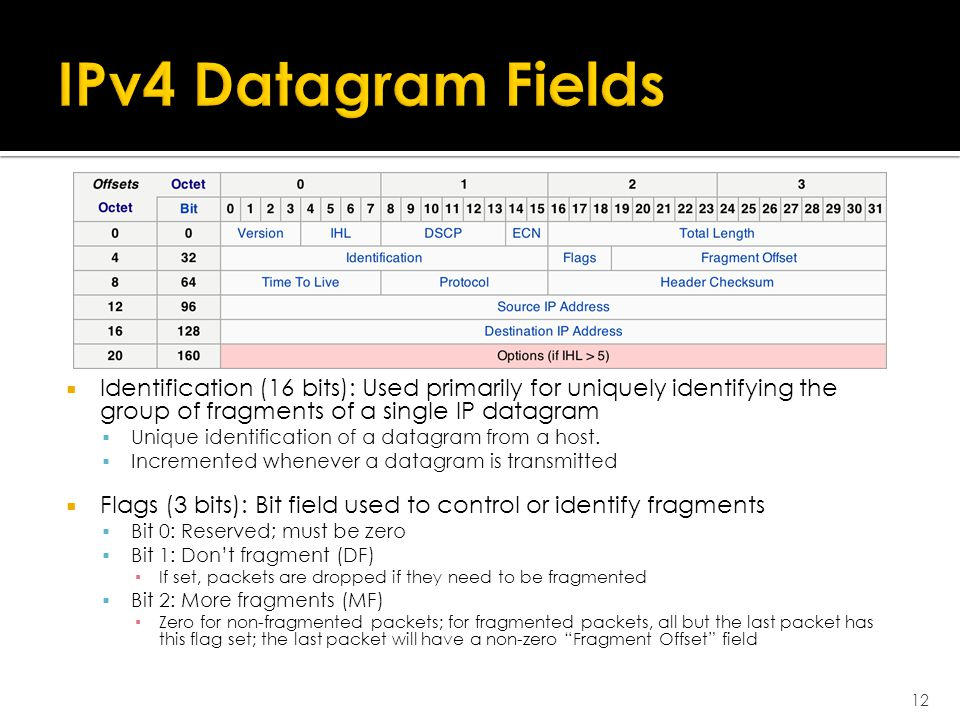  Identification (16 bits): Used primarily for uniquely identifying the group of fragments of a single IP datagram  Unique identification of a datagram from a host.