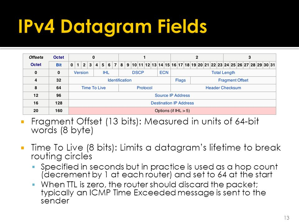  Fragment Offset (13 bits): Measured in units of 64-bit words (8 byte)  Time To Live (8 bits): Limits a datagram's lifetime to break routing circles  Specified in seconds but in practice is used as a hop count (decrement by 1 at each router) and set to 64 at the start  When TTL is zero, the router should discard the packet; typically an ICMP Time Exceeded message is sent to the sender 13