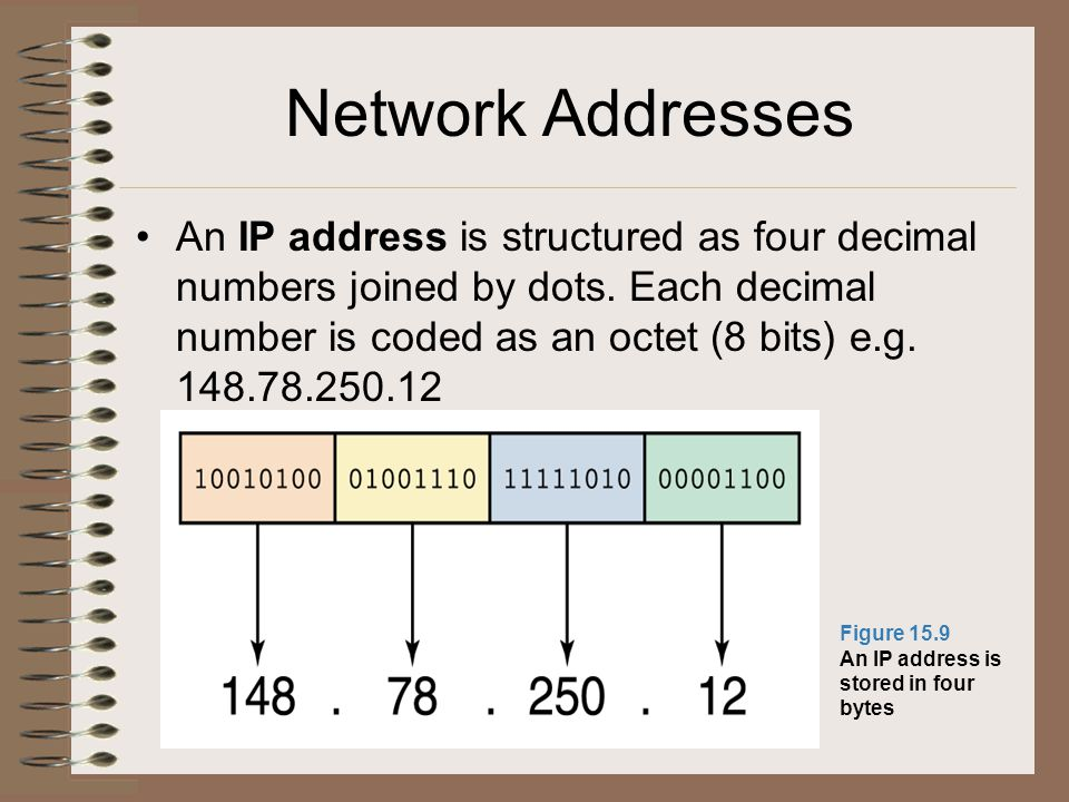 Network Addresses An IP address is structured as four decimal numbers joined by dots. Each decimal number is coded as an octet (8 bits) e.g. 148.78.25