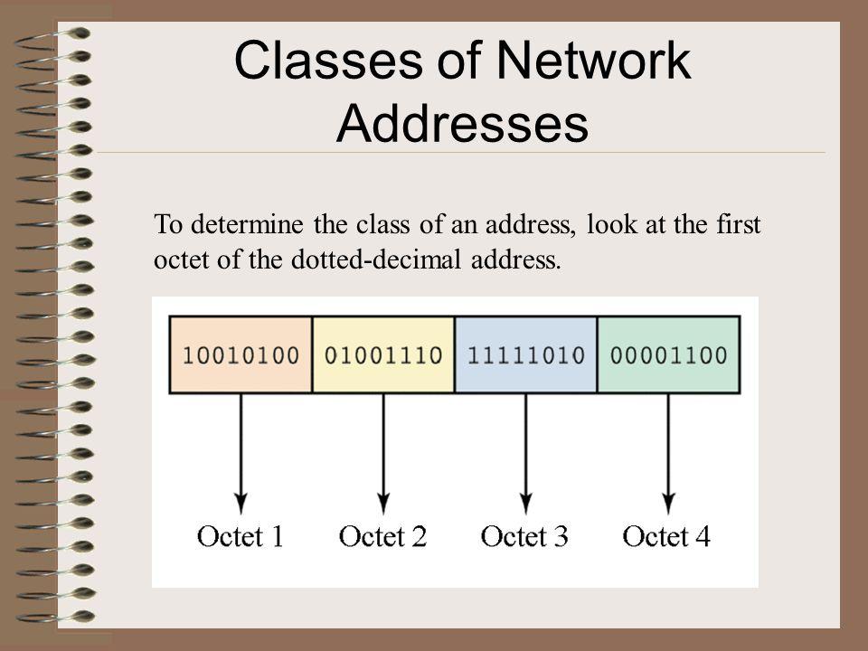 Classes of Network Addresses Class A –Octet 1: decimal value 1-126 (e.g.