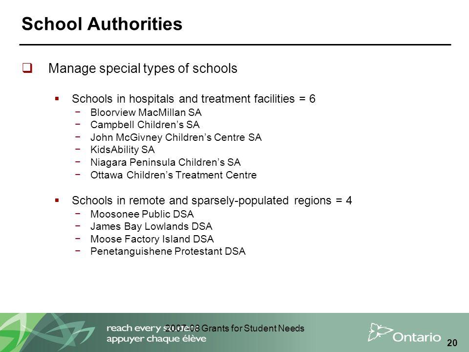 2007-08 Grants for Student Needs 20 School Authorities  Manage special types of schools  Schools in hospitals and treatment facilities = 6 −Bloorvie