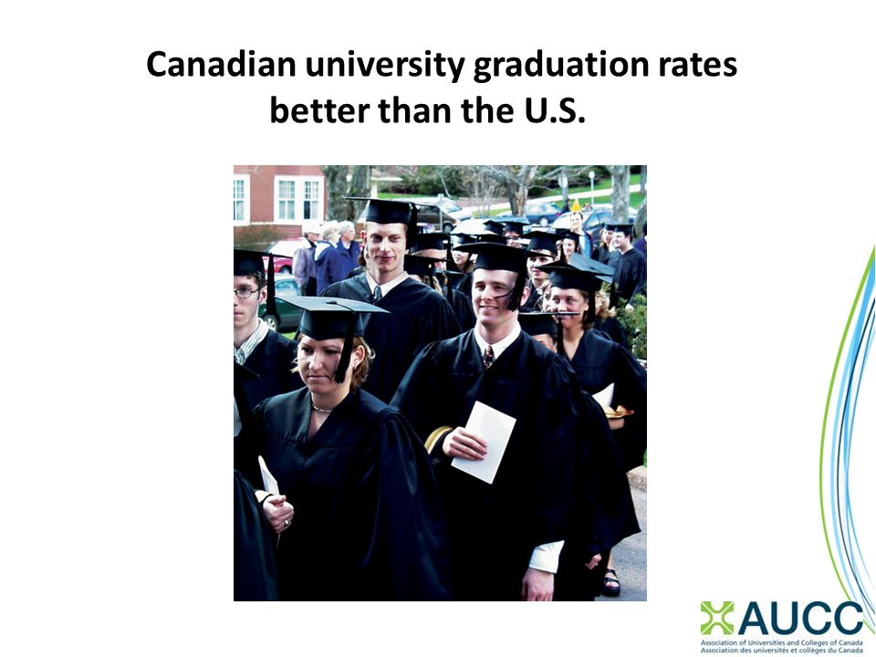 Canadian university graduation rates better than the U.S.