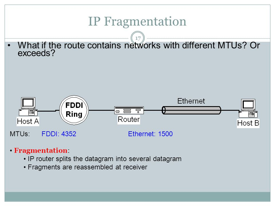 IP Fragmentation 17 MTUs: FDDI: 4352 Ethernet: 1500 Fragmentation: IP router splits the datagram into several datagram Fragments are reassembled at receiver What if the route contains networks with different MTUs.