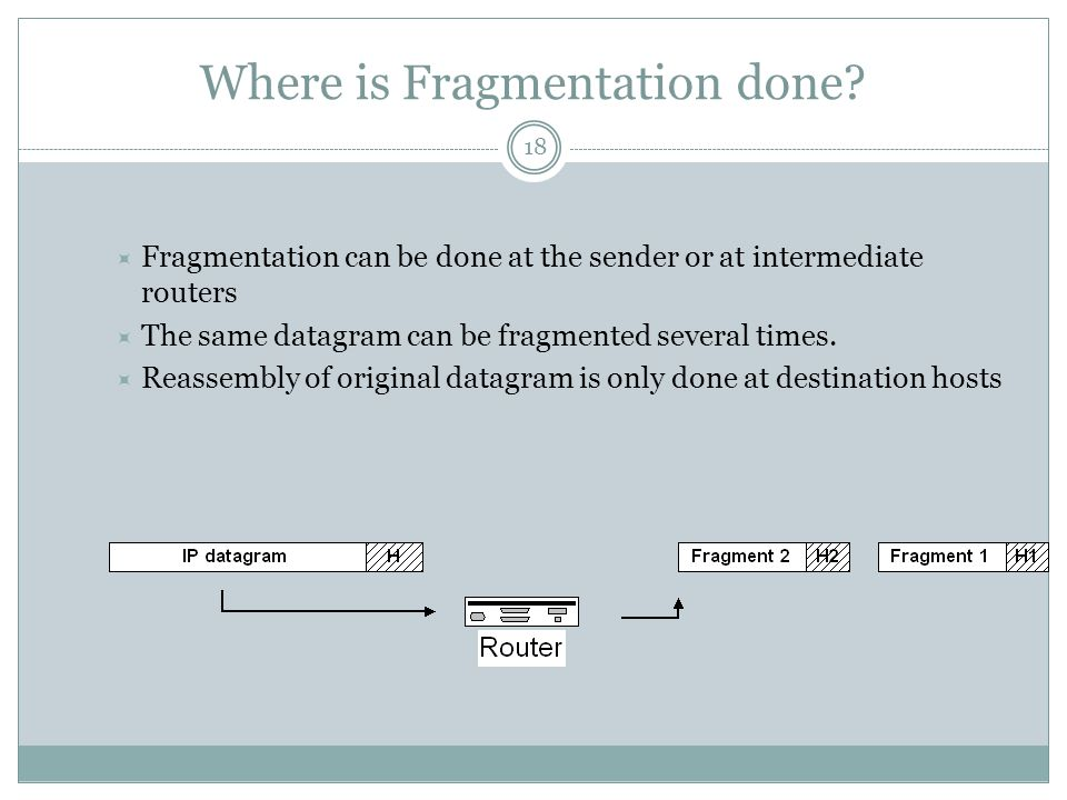 Where is Fragmentation done.