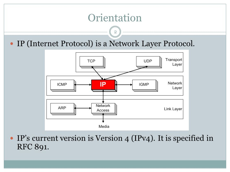 Orientation 2 IP (Internet Protocol) is a Network Layer Protocol.