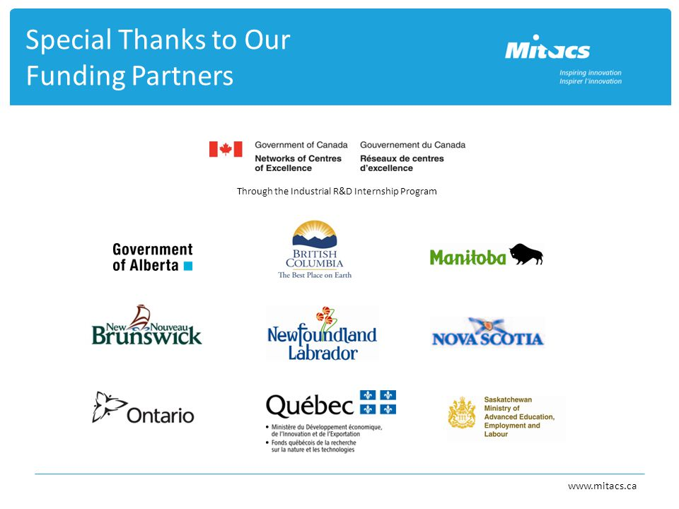 Special Thanks to Our Funding Partners Through the Industrial R&D Internship Program