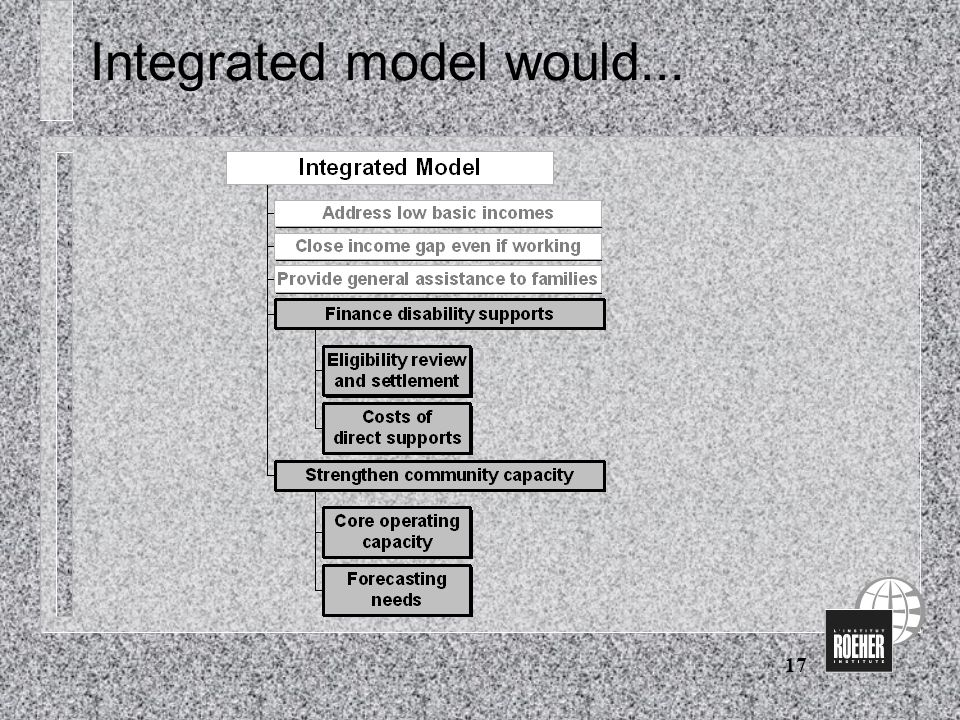 17 Integrated model would...
