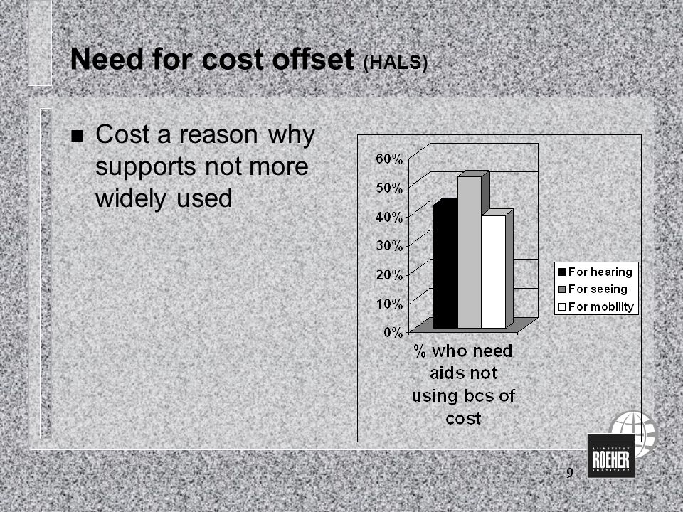 9 Need for cost offset (HALS) n Cost a reason why supports not more widely used