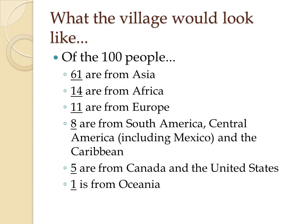 What the village would look like... Of the 100 people...