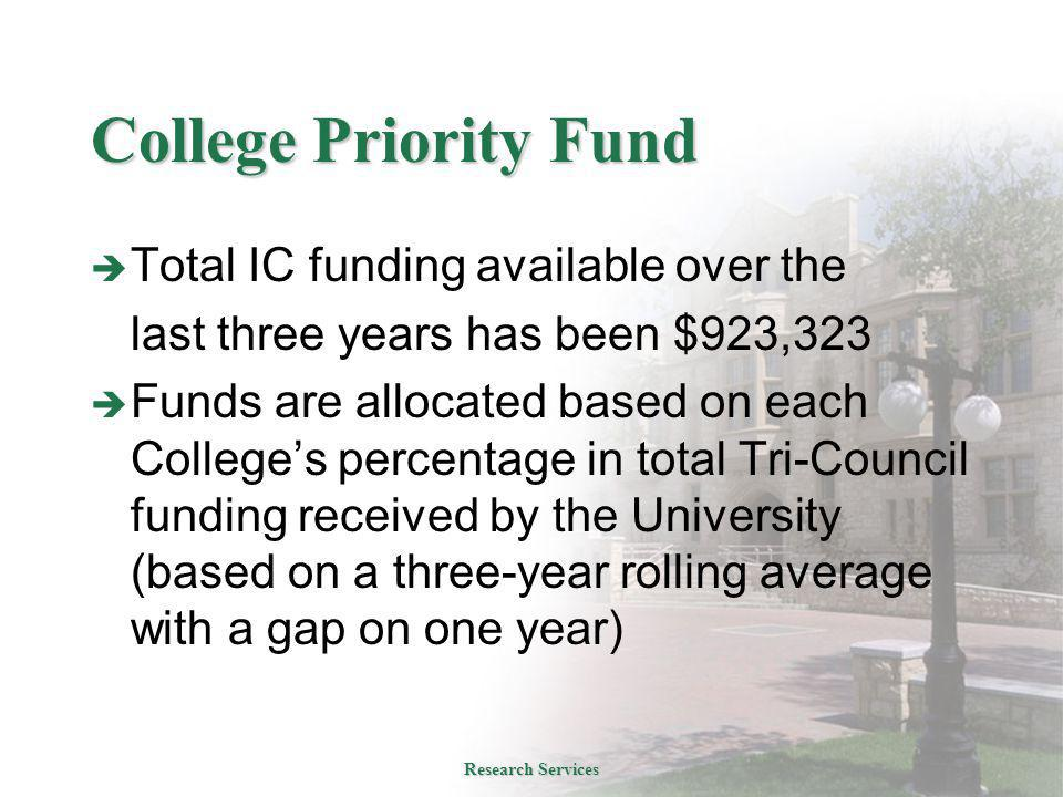 College Priority Fund  Total IC funding available over the last three years has been $923,323  Funds are allocated based on each College's percentage in total Tri-Council funding received by the University (based on a three-year rolling average with a gap on one year) Research Services