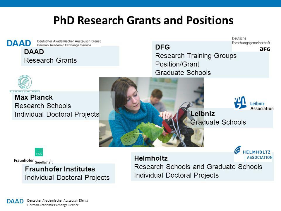 PhD Research Grants and Positions DAAD Research Grants DFG Research Training Groups Position/Grant Graduate Schools Max Planck Research Schools Indivi