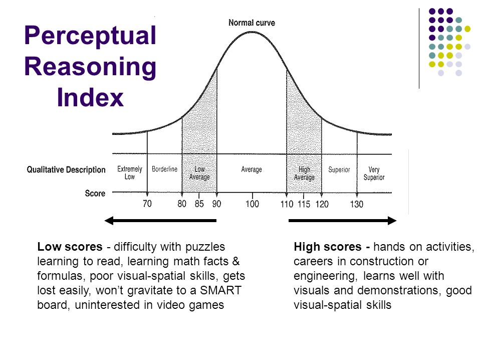 Low scores - difficulty with puzzles learning to read, learning math facts & formulas, poor visual-spatial skills, gets lost easily, won't gravitate t