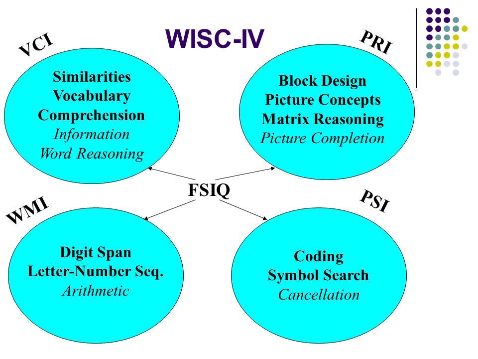 WISC-IV FSIQ Similarities Vocabulary Comprehension Information Word Reasoning Block Design Picture Concepts Matrix Reasoning Picture Completion Digit