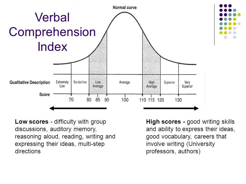 Verbal Comprehension Index (VCI): Subtests Similarities Vocabulary Comprehension Information Word Reasoning