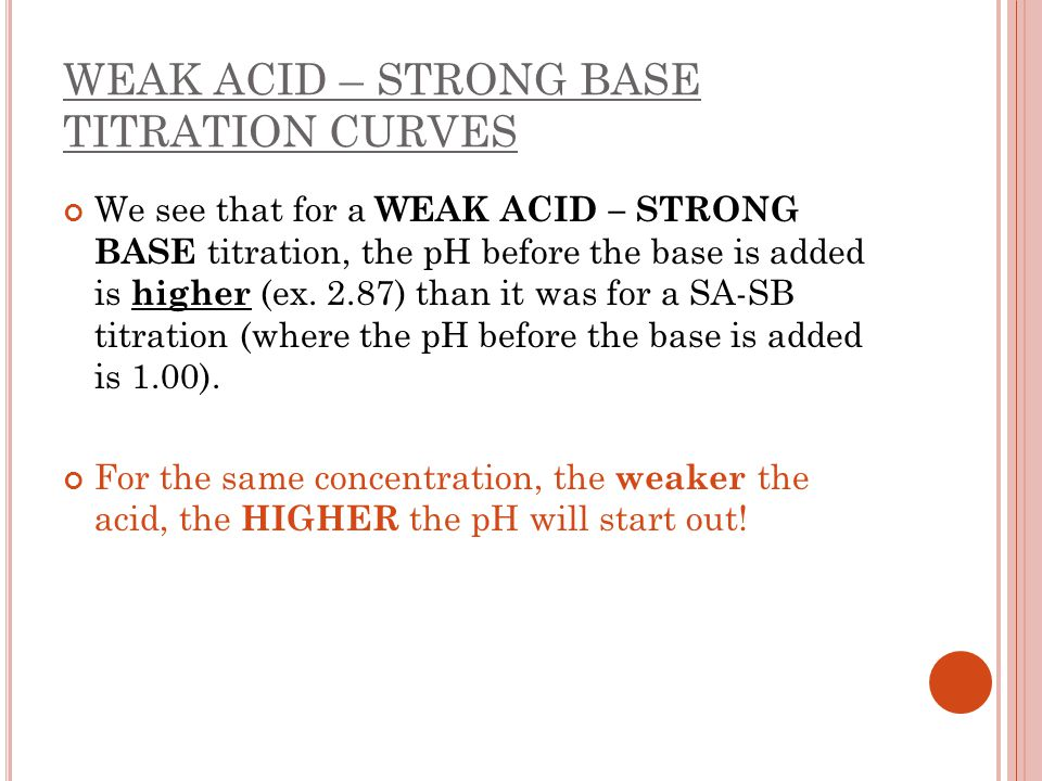 WEAK ACID – STRONG BASE TITRATION CURVES We see that for a WEAK ACID – STRONG BASE titration, the pH before the base is added is higher (ex. 2.87) tha