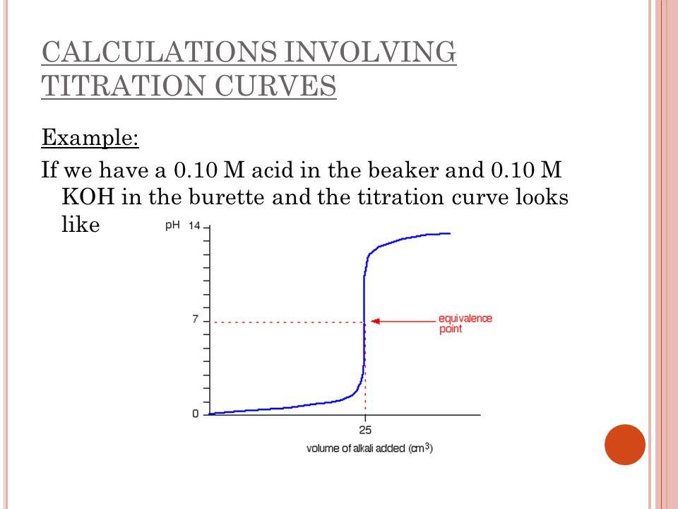 CALCULATIONS INVOLVING TITRATION CURVES Example: If we have a 0.10 M acid in the beaker and 0.10 M KOH in the burette and the titration curve looks like