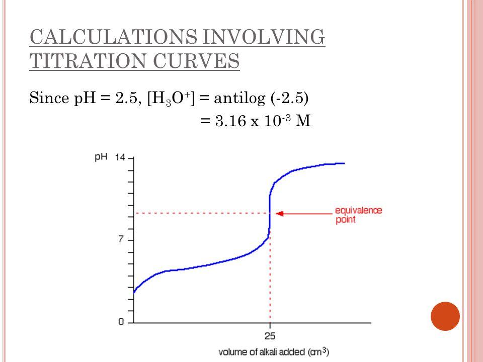 CALCULATIONS INVOLVING TITRATION CURVES Since pH = 2.5, [H 3 O + ] = antilog (-2.5) = 3.16 x 10 -3 M