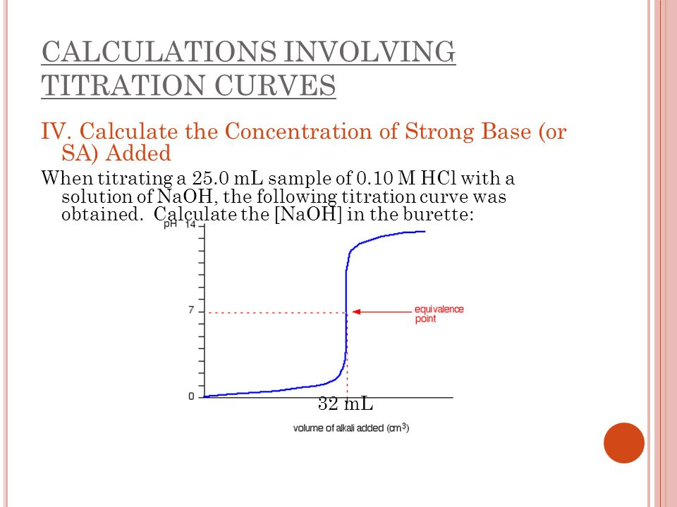 CALCULATIONS INVOLVING TITRATION CURVES IV. Calculate the Concentration of Strong Base (or SA) Added When titrating a 25.0 mL sample of 0.10 M HCl wit