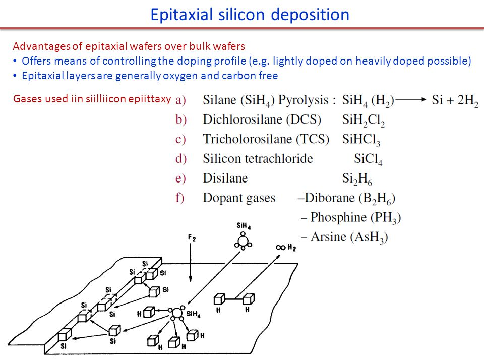 Epitaxial silicon deposition Advantages of epitaxial wafers over bulk wafers Offers means of controlling the doping profile (e.g.