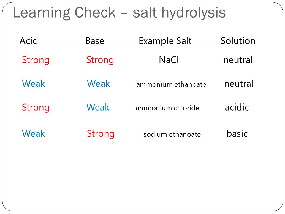 Learning Check – salt hydrolysis Acid Base Example Salt Solution Strong Strong NaCl neutral Weak Weak ammonium ethanoate neutral Strong Weak ammonium