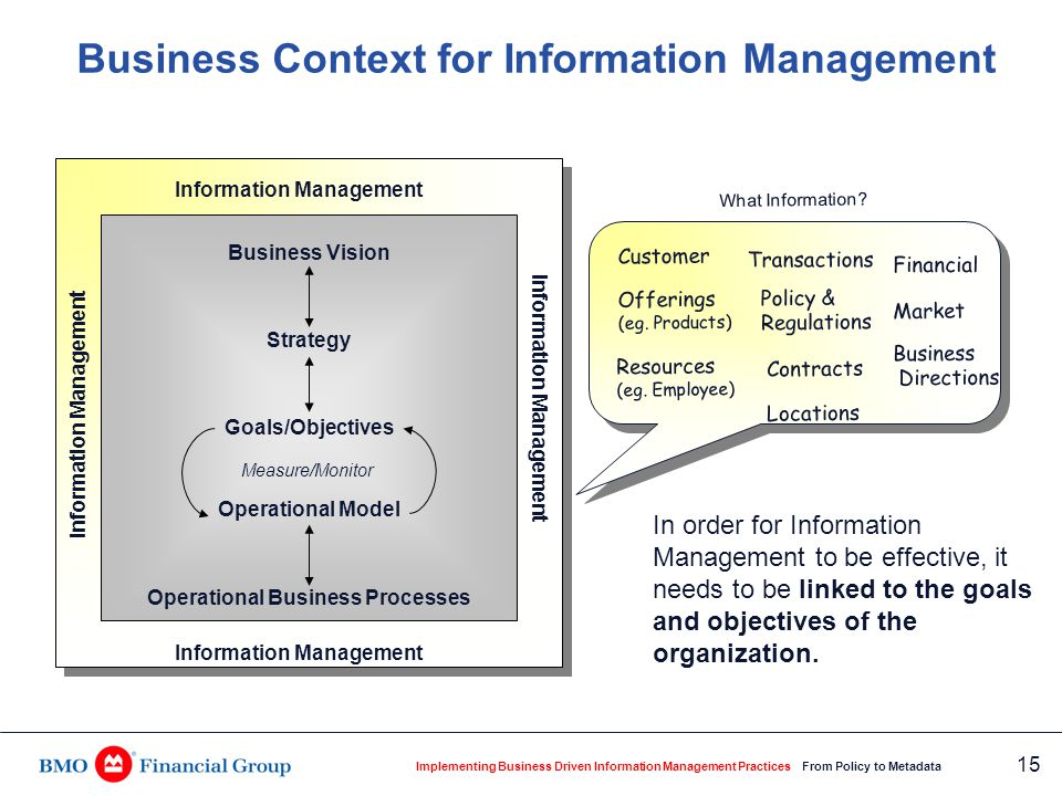 Implementing Business Driven Information Management Practices From Policy to Metadata 15 Business Context for Information Management Information Manag