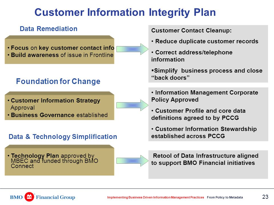 Implementing Business Driven Information Management Practices From Policy to Metadata 23 Focus on key customer contact info Build awareness of issue i