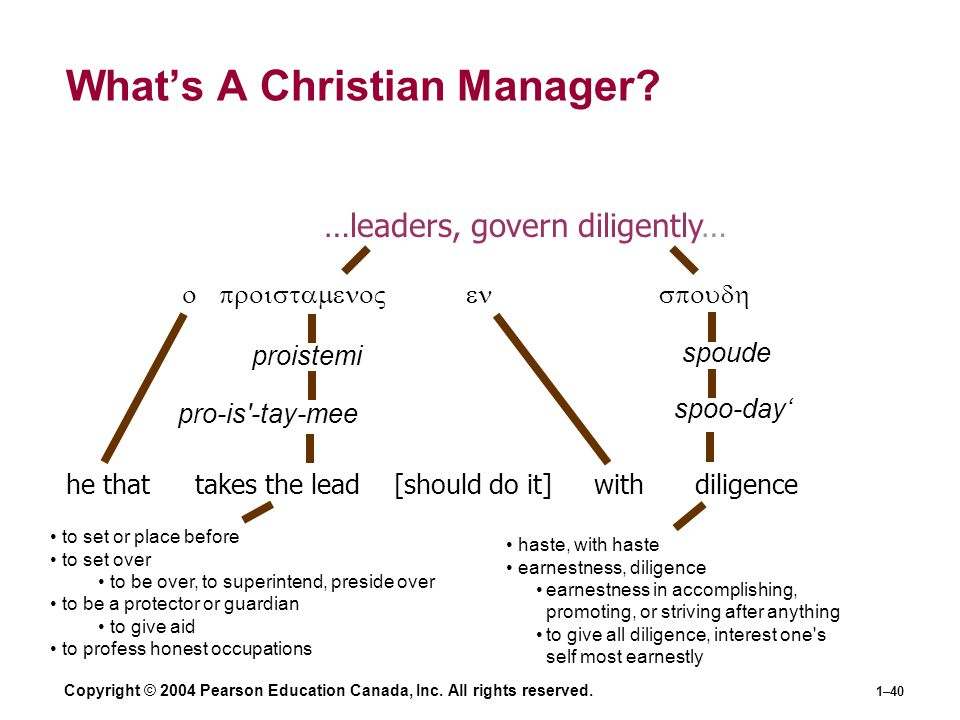 Copyright © 2004 Pearson Education Canada, Inc. All rights reserved. 1–40 What's A Christian Manager?   he that …leaders, govern diligentl