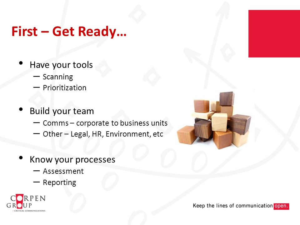 Have your tools – Scanning – Prioritization Build your team – Comms – corporate to business units – Other – Legal, HR, Environment, etc Know your processes – Assessment – Reporting First – Get Ready…