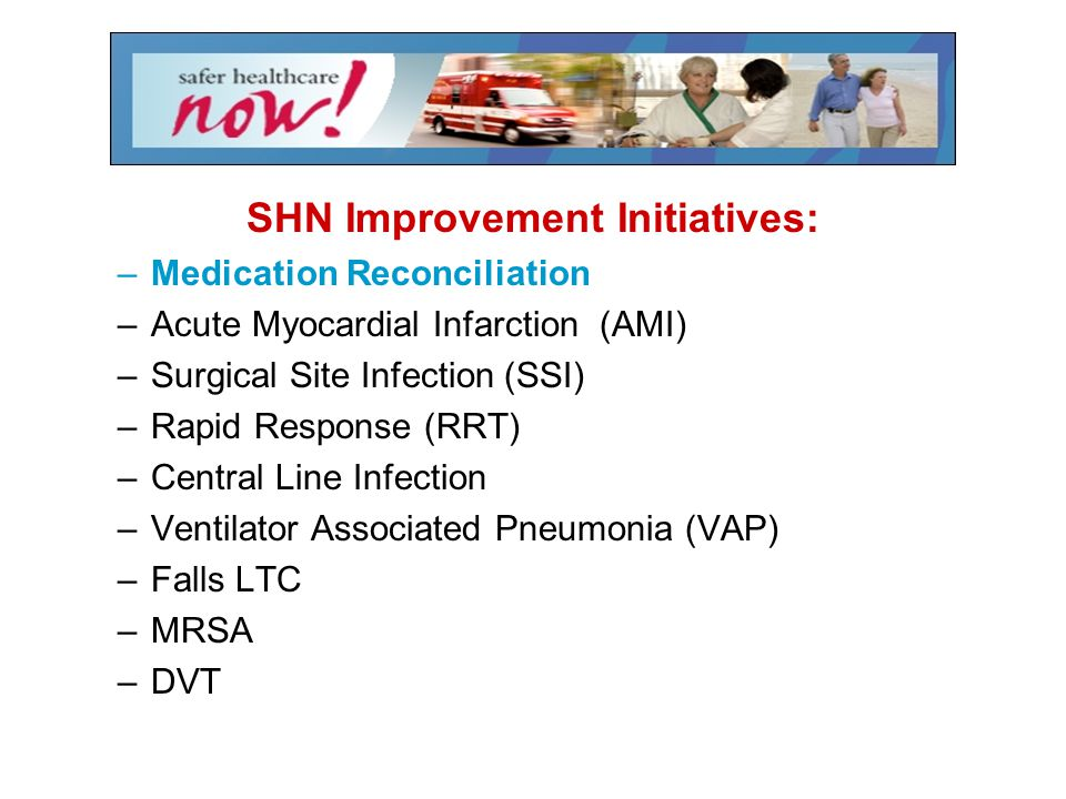 Source: SHN Medication Reconciliation Getting Started Kit (2007)