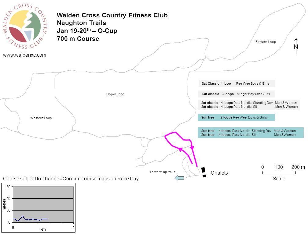 www.waldenxc.com Walden Cross Country Fitness Club Naughton Trails Jan 19-20 th – O-Cup 700 m Course Chalets Scale 0100 200 m Course subject to change - Confirm course maps on Race Day N To warm up trails Sat classic 4 loops Para Nordic Standing Dev Men & Women Sat classic 4 loops Para Nordic Sit Men & Women Sun free 2 loops Pee Wee Boys & Girls Sun free 4 loops Para Nordic Standing Dev Men & Women Sun free 4 loops Para Nordic Sit Men &Women Eastern Loop Western Loop Upper Loop Sat classic 3 loops Midget Boys and Girls Sat Classic 1 loop Pee Wee Boys & Girls