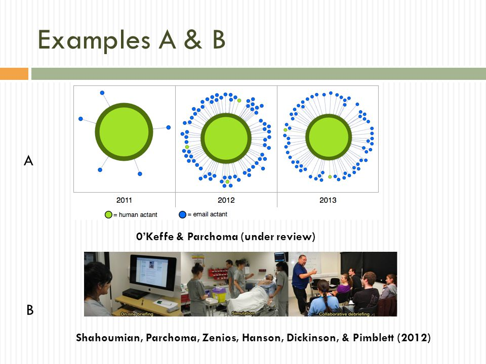 Examples A & B 0'Keffe & Parchoma (under review) Shahoumian, Parchoma, Zenios, Hanson, Dickinson, & Pimblett (2012) A B