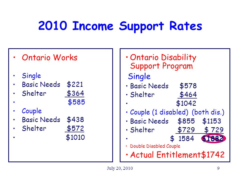 July 20, 20109 2010 Income Support Rates Ontario Works Single Basic Needs $221 Shelter $364 $585 Couple Basic Needs $438 Shelter $572 $1010 Ontario Disability Support Program Single Basic Needs $578 Shelter $464 $1042 Couple (1 disabled) (both dis.) Basic Needs $855 $1153 Shelter $729 $ 729 $ 1584 $1882 Double Disabled Couple Actual Entitlement$1742