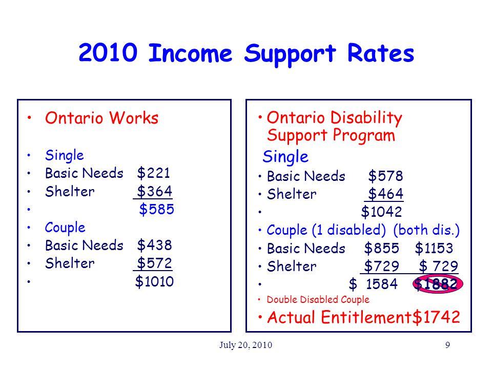 July 20, 201020 ODSP - Establishing Disability After financial eligibility is established, then disability must be established.