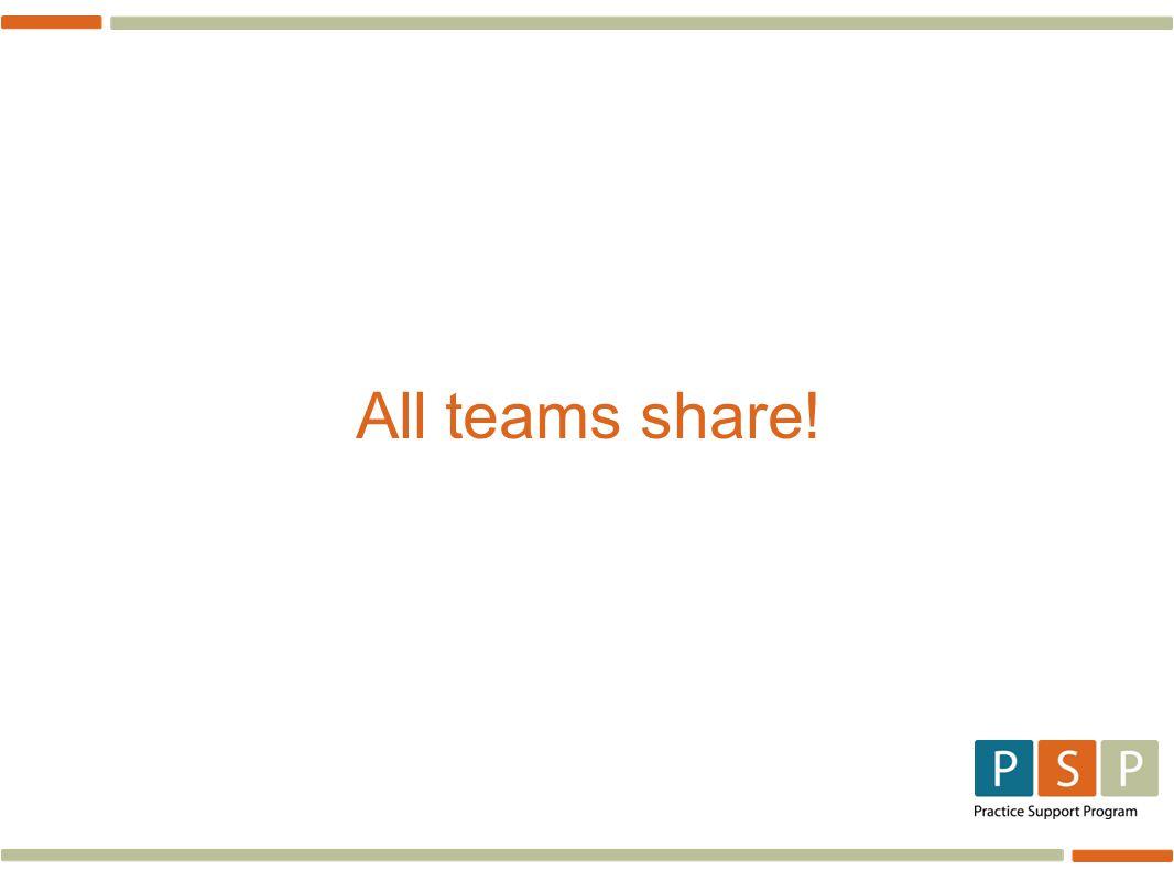All teams share!