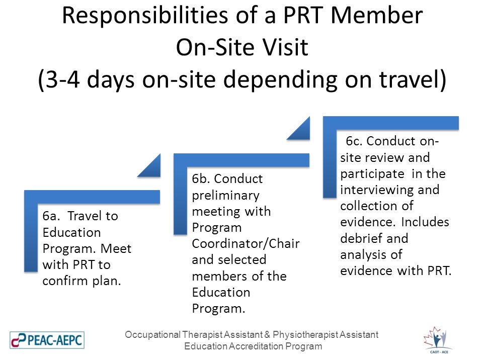 Responsibilities of a PRT Member On-Site Visit (3-4 days on-site depending on travel) Occupational Therapist Assistant & Physiotherapist Assistant Education Accreditation Program 6a.