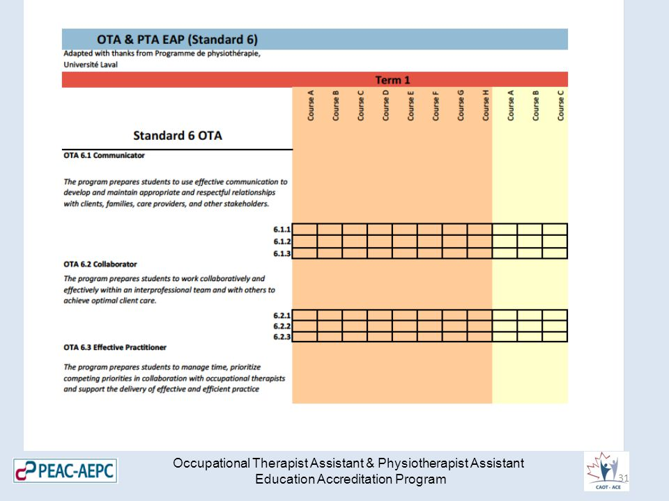 Self Occupational Therapist Assistant & Physiotherapist Assistant Education Accreditation Program 31