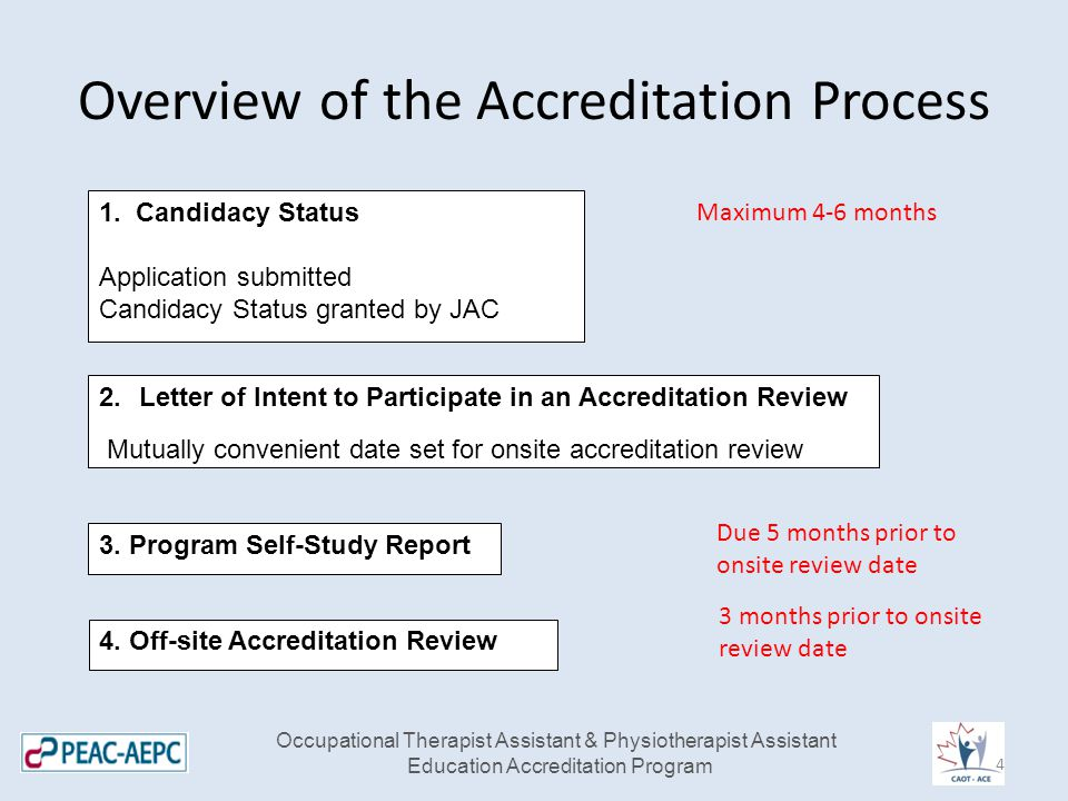 Overview of the Accreditation Process Occupational Therapist Assistant & Physiotherapist Assistant Education Accreditation Program 1.