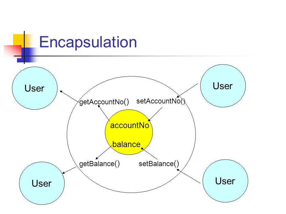 Encapsulation accountNo balance getAccountNo () setBalance () getBalance () setAccountNo() User