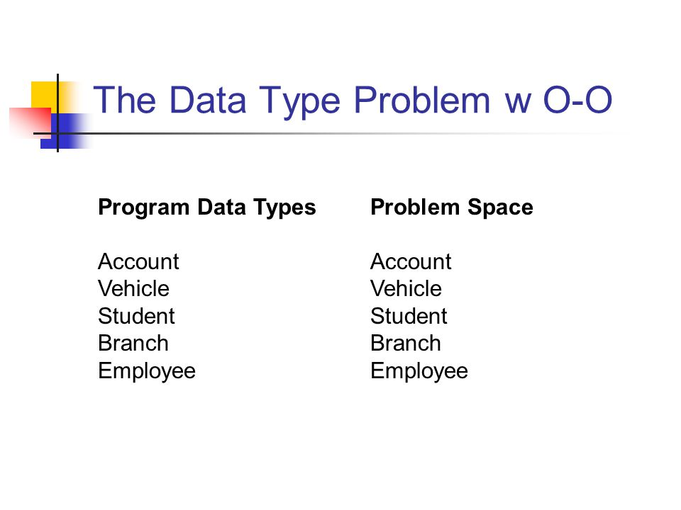 The Data Type Problem w O-O Program Data Types Account Vehicle Student Branch Employee Problem Space Account Vehicle Student Branch Employee